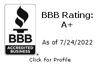 Gutter Covers of Indiana, LLC BBB Business Review